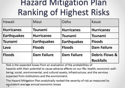 State Multi-Hazard Mitigation Plan Update